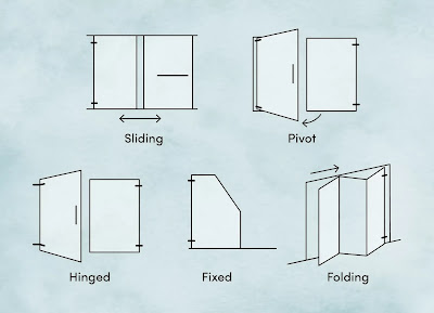 Diagram of sliding, pivot, hinged, fixed & folding shower doors