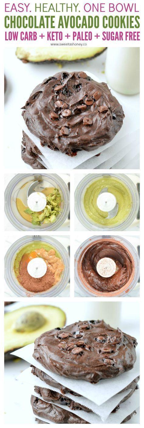 Keto Chocolate Avocado Cookies