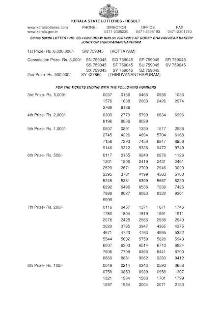 Kerala Lottery Official Result Sthree Sakthi SS-142 dated 29.01.2019 Part-1