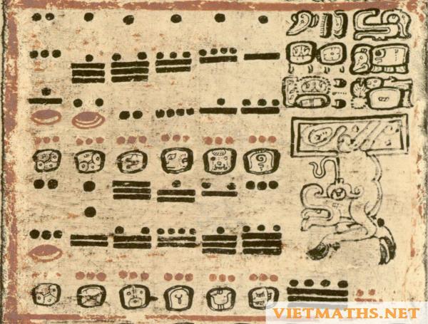 tìm hiểu về lịch sử số tự nhiên