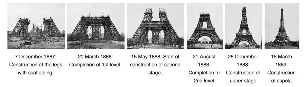 https://en.wikipedia.org/wiki/Eiffel_Tower