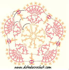 esquema-flor-cinco-petalos-ganchillo