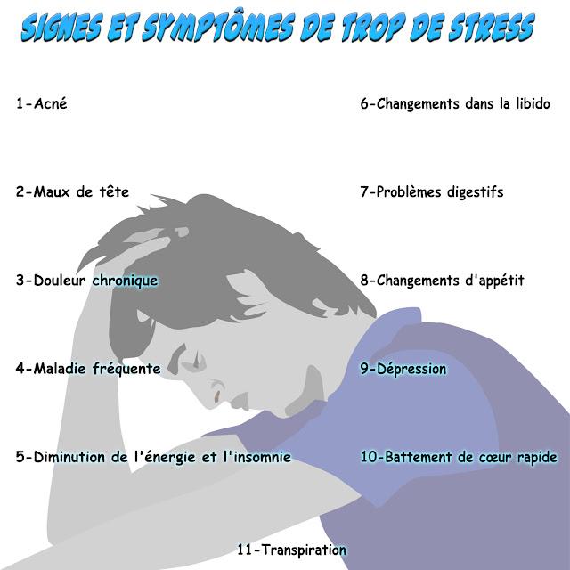 11 Signes et symptômes de trop de stress