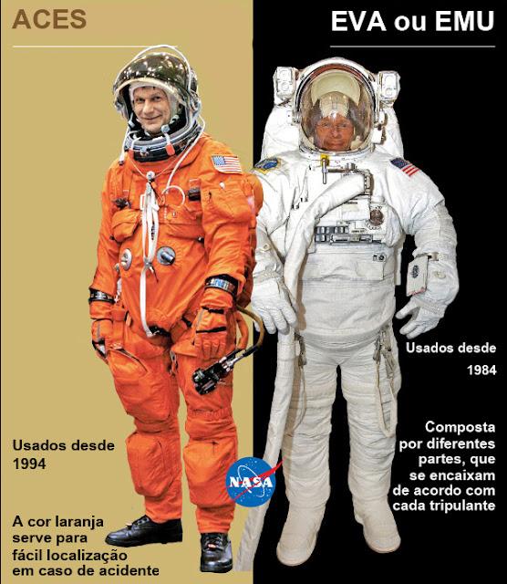 trajes espaciais dos EUA