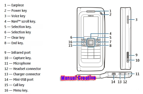 Manual Centre: Nokia E90 Communicator Manual User Guide