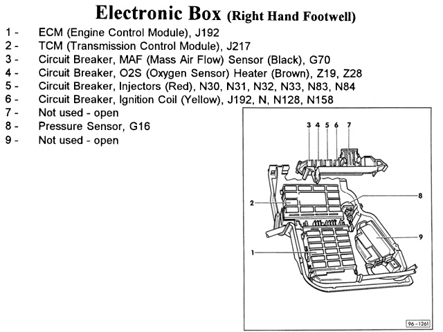 audi 100 fuse box location justboring: audi c4 100/a6 fuse/relay locations and ... audi a4 fuse box location 2004 #14