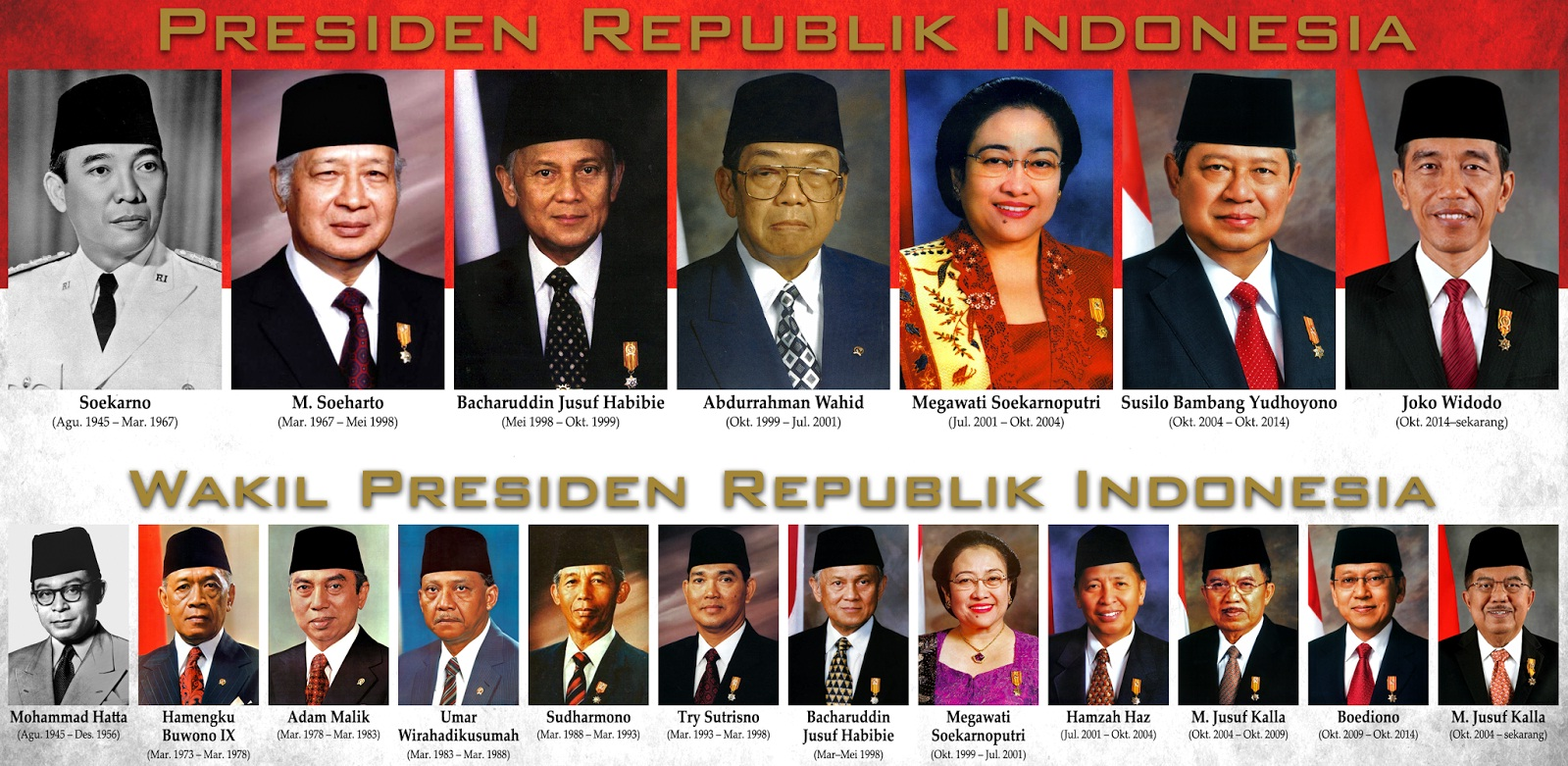 FOTO -FOTO PRESIDEN & WAKIL PRESIDEN INDONESIA PERTAMA