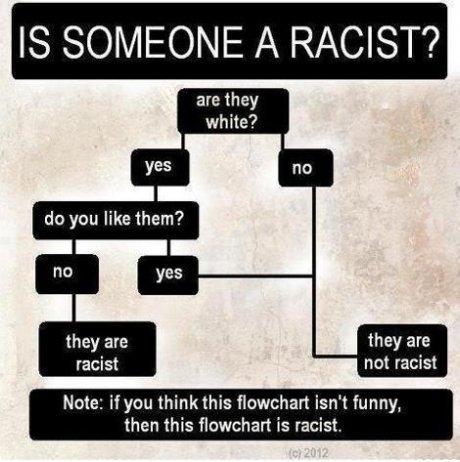 [Image: racismAJlhz.jpg-large.jpg]