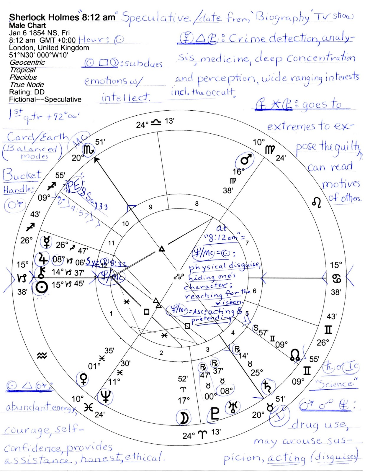 Jude cowell astrology a natal chart and a neptune return for oh and did i mention that 812 am gmt in london on that date gives a sunrise solar horoscope such a solar chart relates to career and as well find from geenschuldenfo Image collections