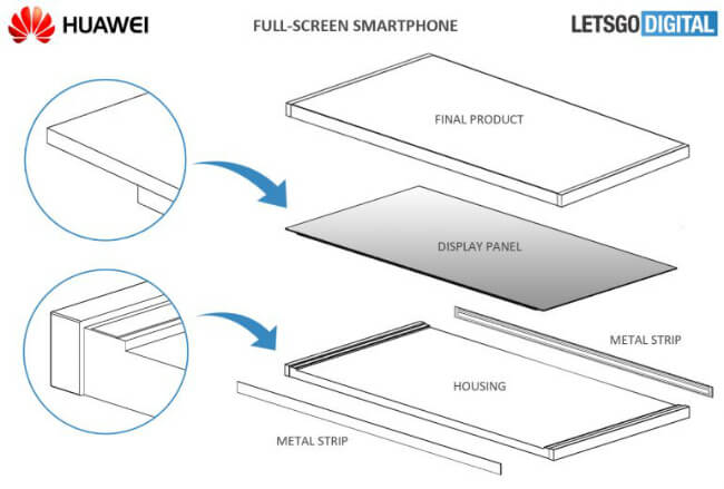 Huawei Working On A 'Truly Bezel-Less' Smartphone