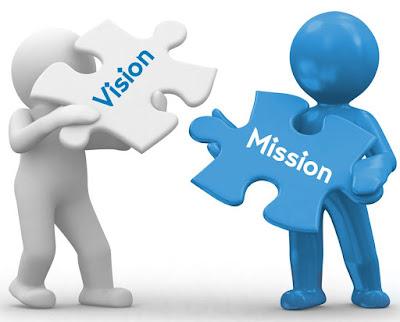 Perumusan Visi, Misi dan Nilai dalam Lembaga Pendidikan