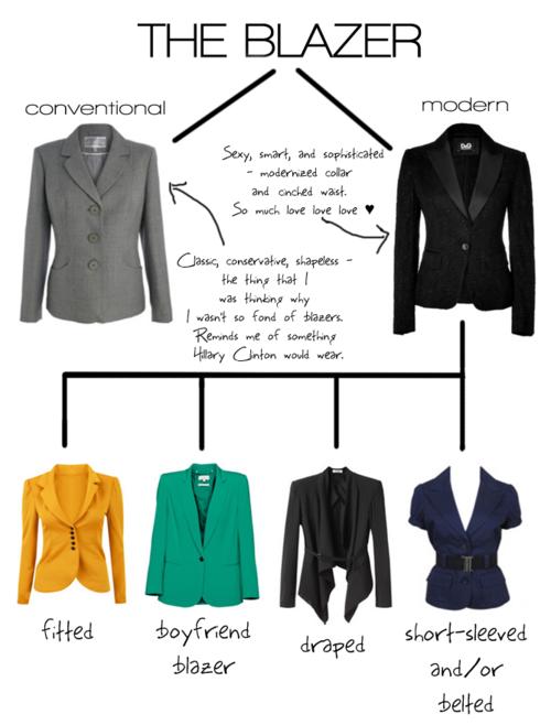Sydney Fashion Stylist Giarne The Blazer A Quick