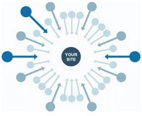 4 cách tăng chỉ số Domain Authority