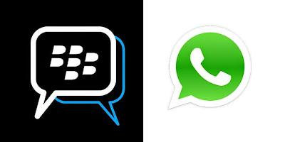 XL: BBM Sudah Kalah dari WhatsApp