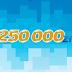 250 000 zł, 200 x Samsung Galaxy A6 oraz gwarantowane 250 zł do Biedronki za przetestowanie darmowej karty Simplicity w Citibank!