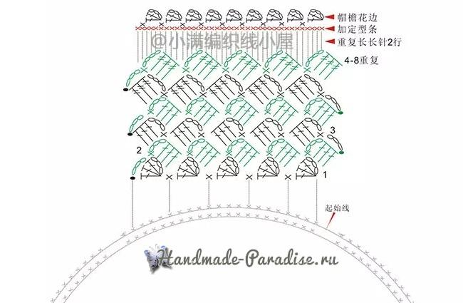 Схемы вязания нежной шляпки с ажурными полями (3)