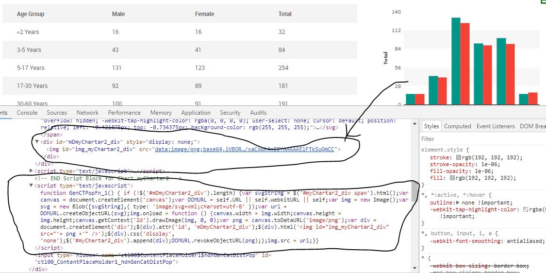 Dot Net Seva: Convert Fusion chart SVG to Png,jpg using jquery in