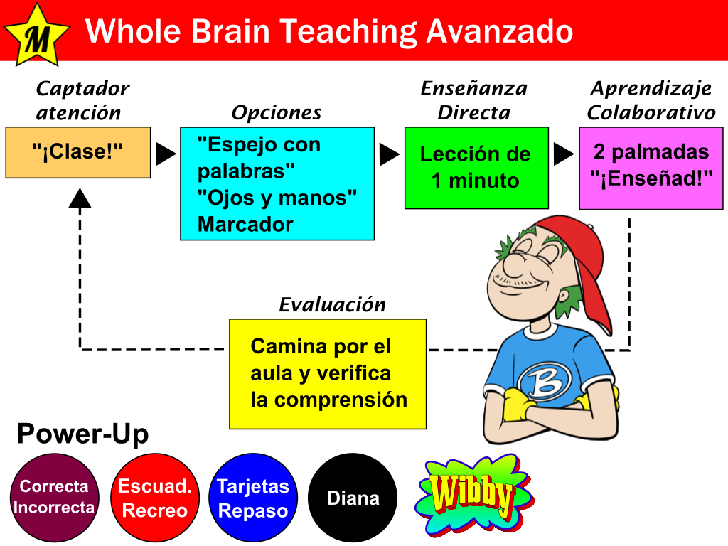 whole brain teaching research paper Whole brain teaching research paper website for research paper writing dodano 22042018, kategoria: bez kategorii, tagi:  academic experts can help you with any kind of writing from essays to research papers email academicexperts94@gmailcom for the best service.