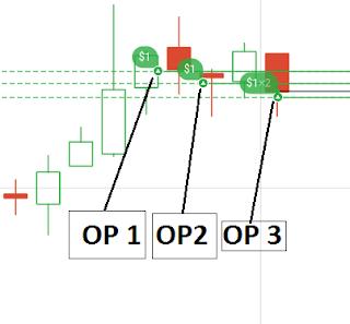 belajar trading binary