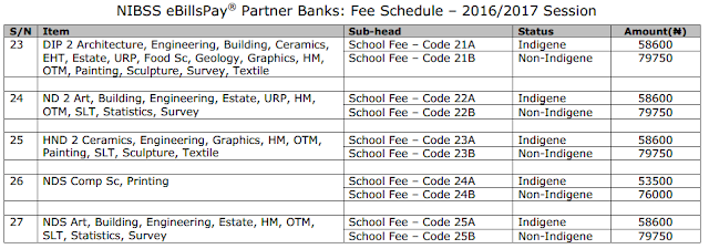 Benue Poly, Ugbokolo School Fees Schedule 3