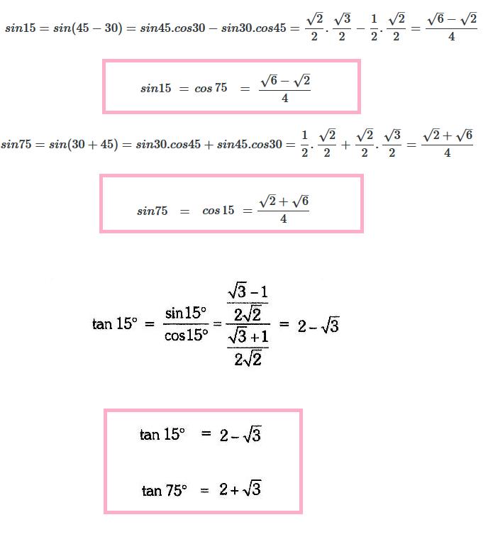 sin 15 cos 15 sin 75 cos 75 tan 15 tan 75 formula