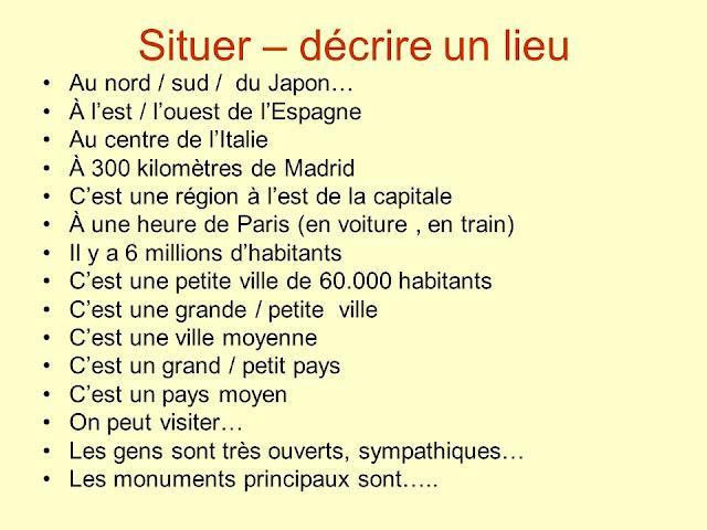 Opisywanie miejsc - słownictwo 1 - Francuski przy kawie