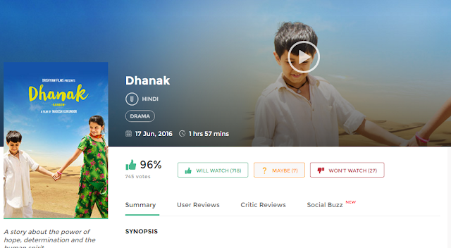 Dhanak (2016) Full Hindi Movie 300MB and 700MB HD