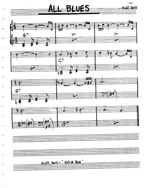 Partitura Violín Miles Davis