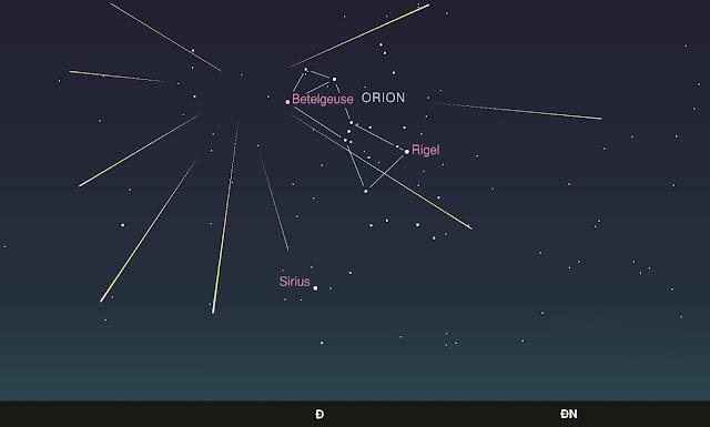 Bầu trời hướng đông vào rạng sáng 21/10. Hình minh họa : StarDate.