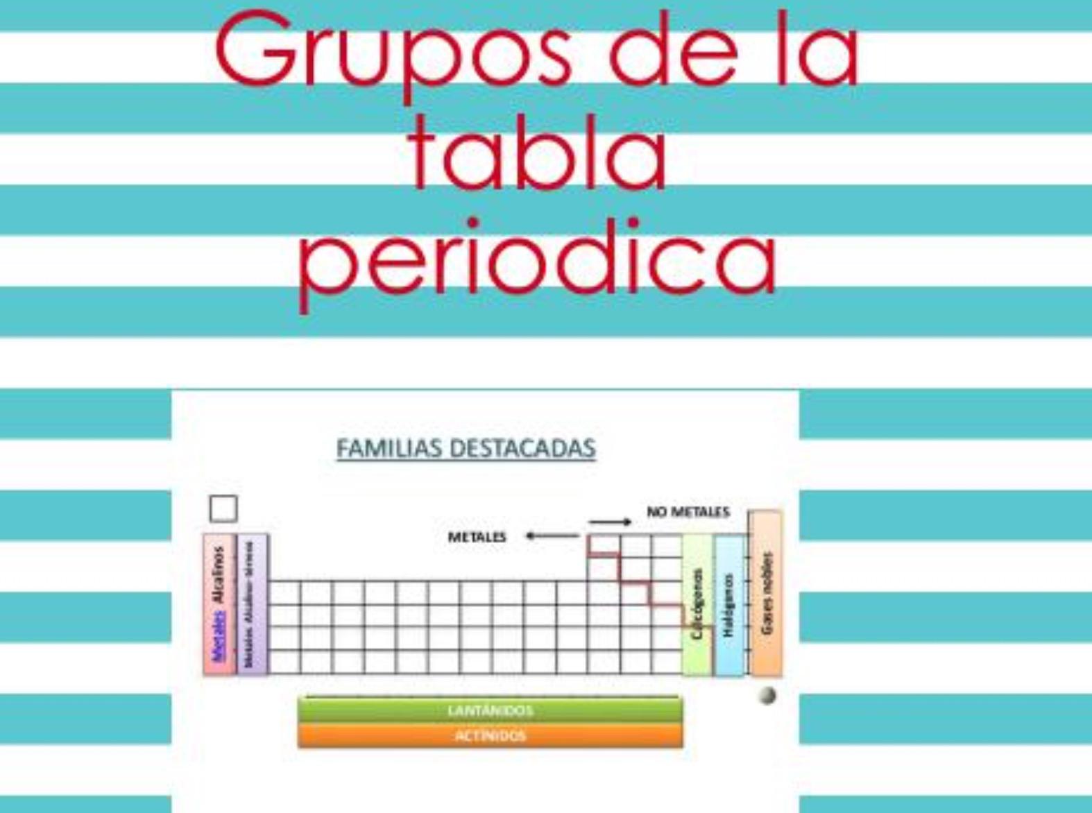 Ruloedlp grupos de la tabla periodica grupos de la tabla periodica urtaz Image collections