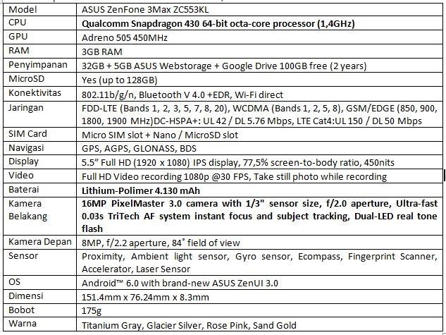 Asus Zenfone 3 Max ZC553KL Hadir Dengan Warna Rose Pink