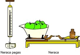 Timbangan & Neraca: Gif Gambar Animasi & Animasi Bergerak