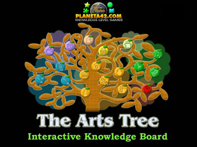 The Arts Tree Game