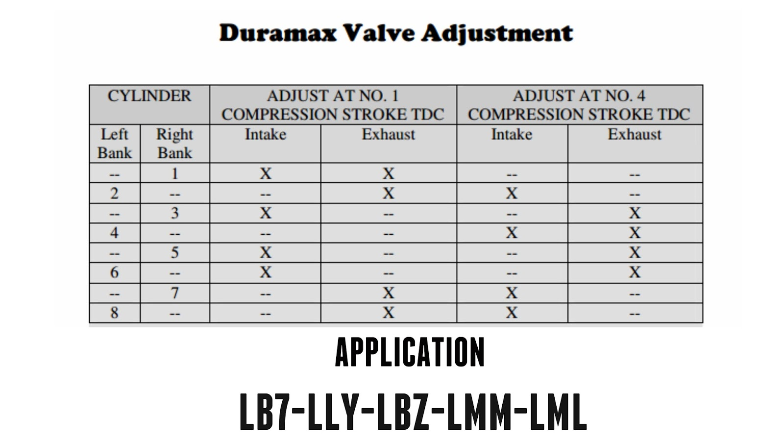 Toxic Diesel Performance : Duramax 6 6L Valve Lash Adjustment
