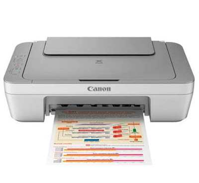 IJ Scan Utility Canon MG2400 Download