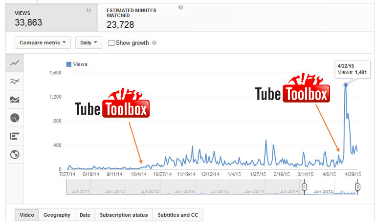 Tube Toolbox 2.13.5.1 Pro YouTube Marketing Full Version