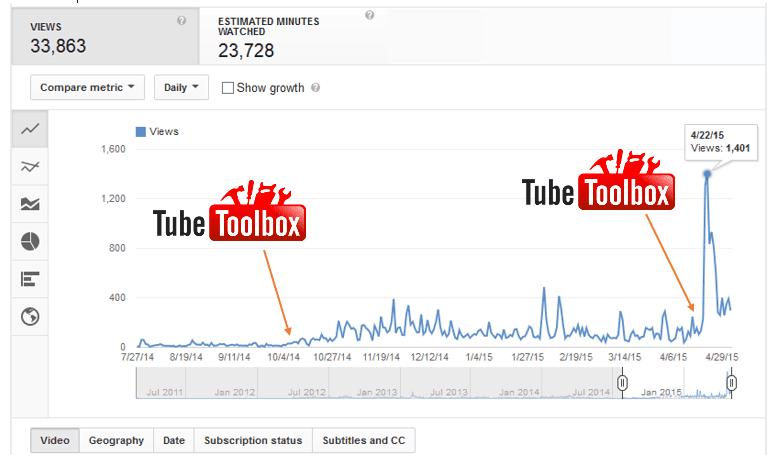 Tube Toolbox 2.13.5.1 Pro YouTube Marketing Full Version