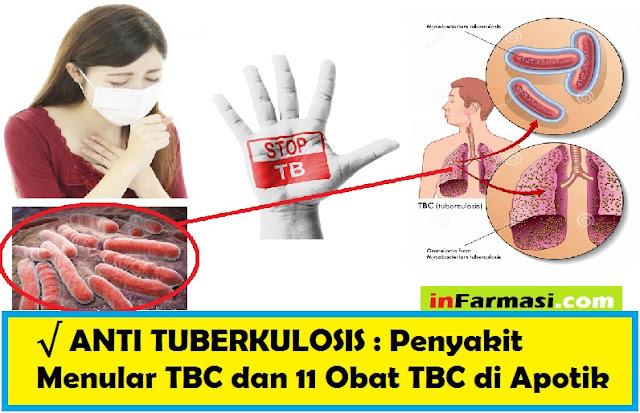 Penyakit tuberkulosis TBC