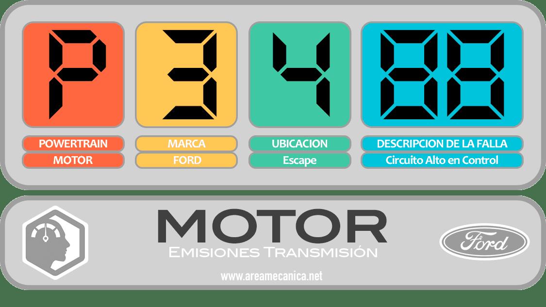 CODIGOS DE FALLA: Ford (P3000-P30FF) MOTOR | OBD2 | DTC