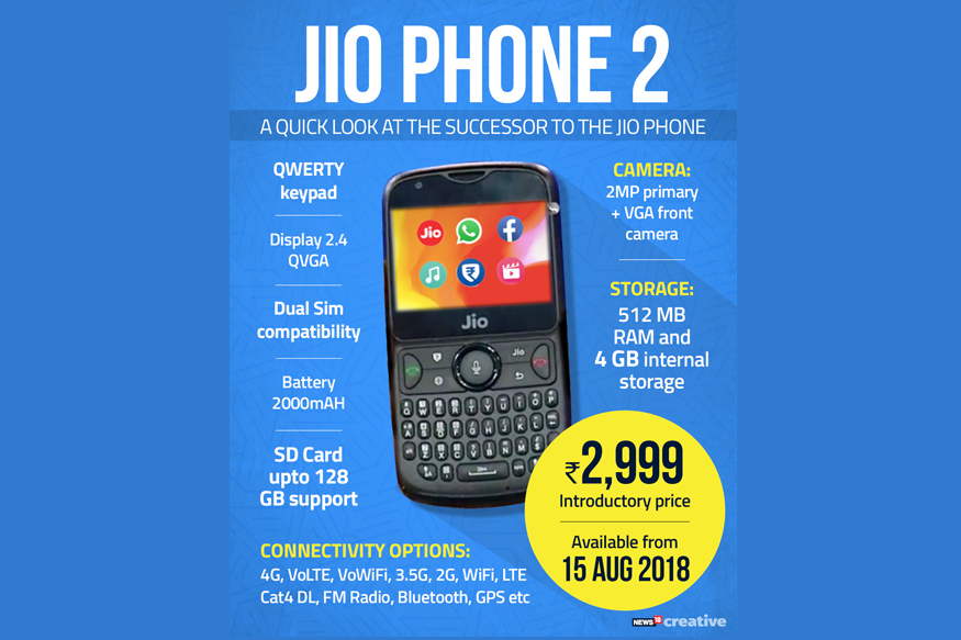 Hp Murah Dengan Fitur Nfc Dan Dapat Whatsapp Mega Tekno