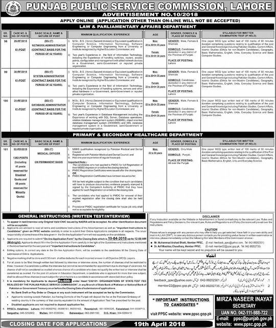 PPSC Medical Officers Jobs 2018