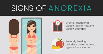 Signs of anorexia nervosa - eating disorder - meraki