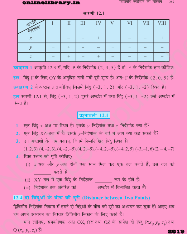 Online Library | love poems | NCERT Books in hindi