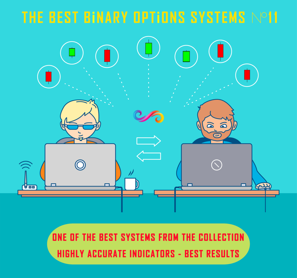 Most successful binary options trading strategy
