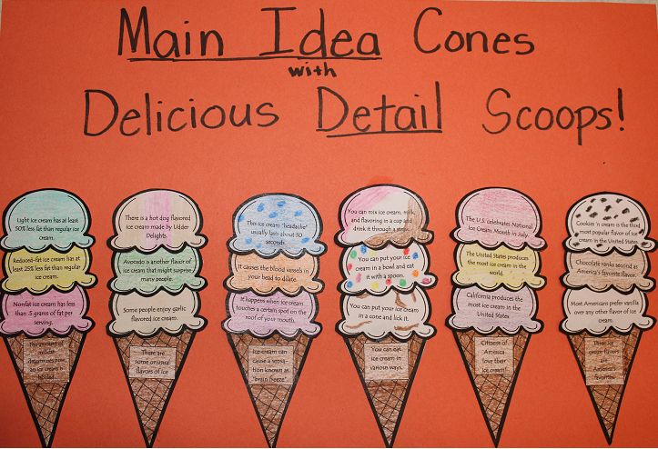 Main Idea Cones With Delicious Detail Scoops Crafting Connections