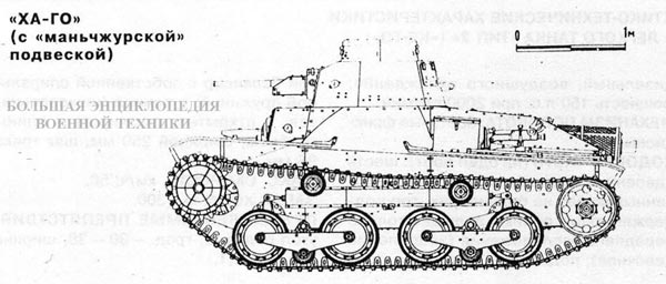 Вид с боку легкого танка 2592 ХА-ГО с маньчжурской подвеской
