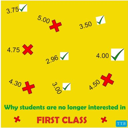 Why Students Are No Longer Interested In Pursuing FIRST CLASS