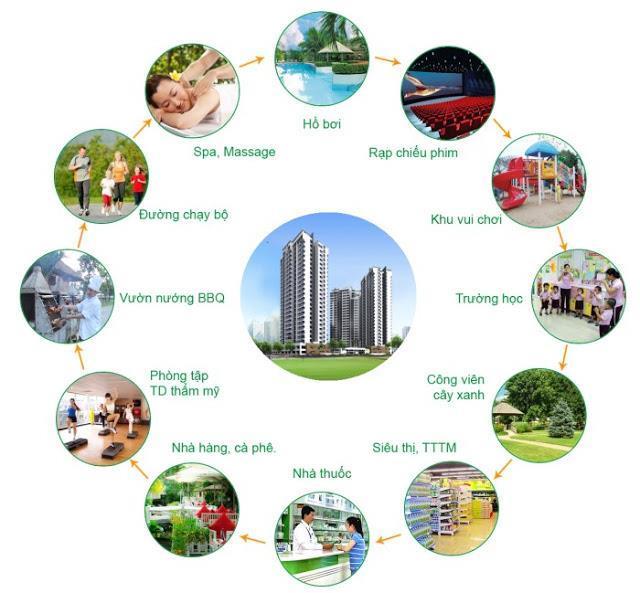 Tiện Ích Dự án An Thiên Lý Quận 9