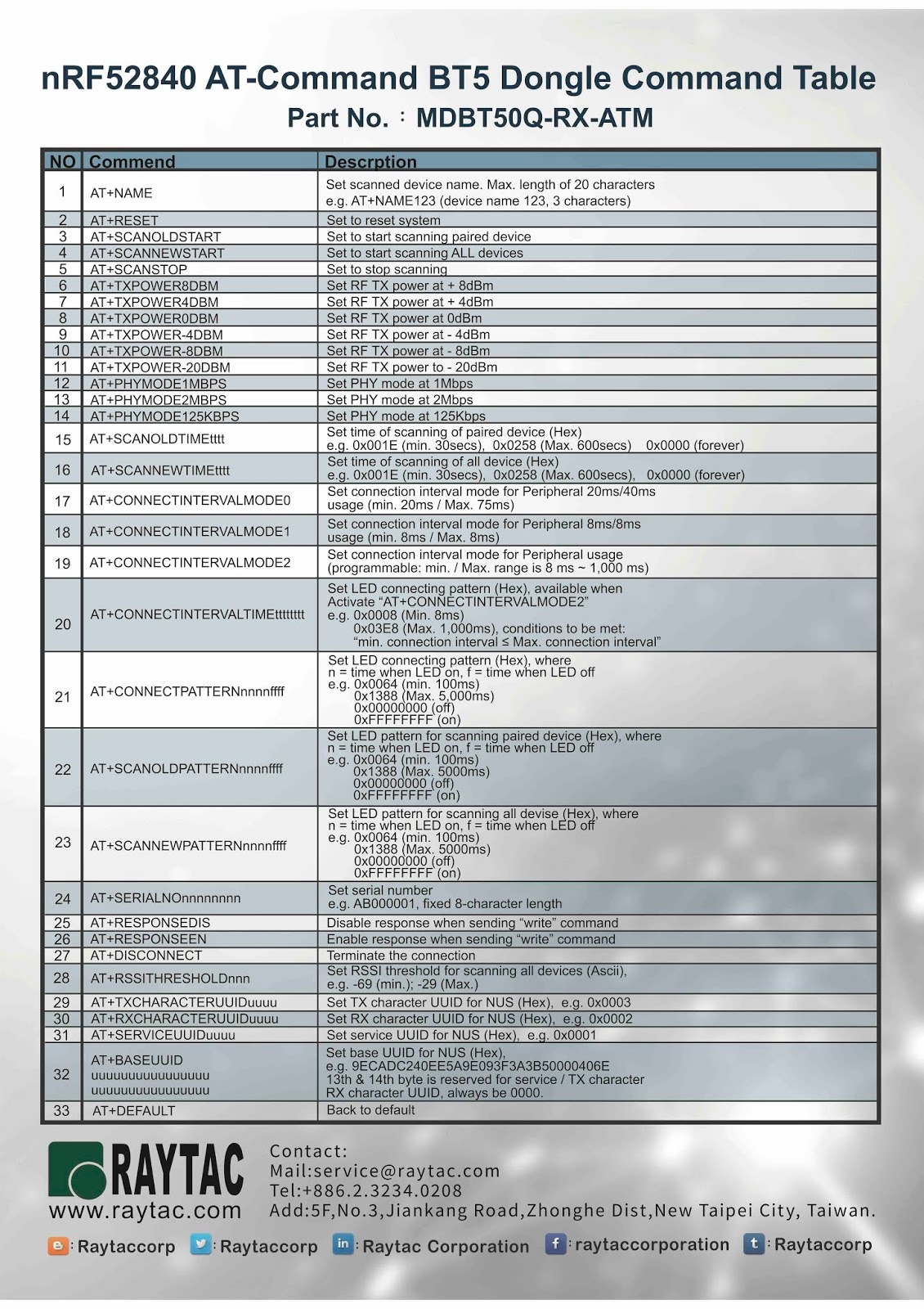 Nordic & BT5 1 & BT5& BT4 2 Module: nRF52840 AT Command USB