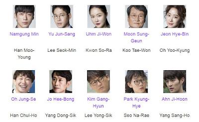 Daftar Nama dan Pemain Drama Falsify